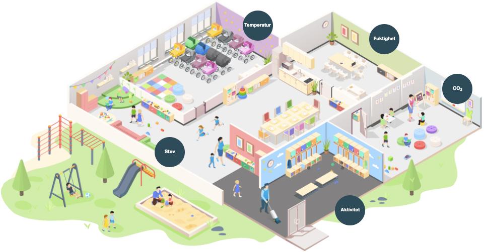 illustrasjon barnehage